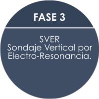 SVER-B